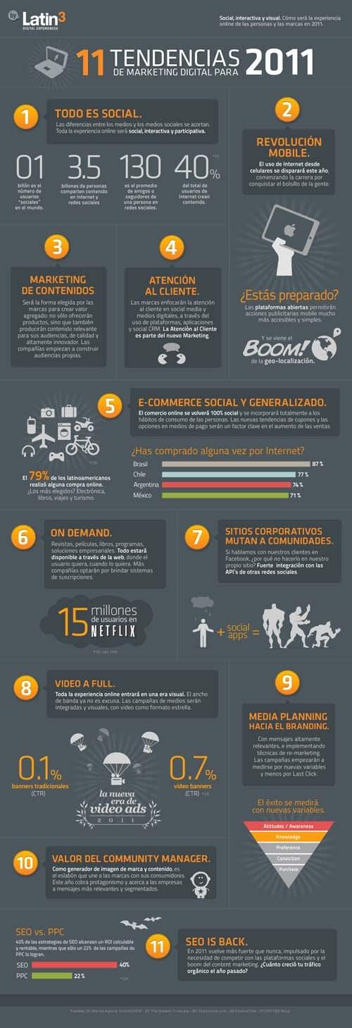 infografia-tendencias-marketing-2011